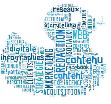 content marketing nuage de mots-clés